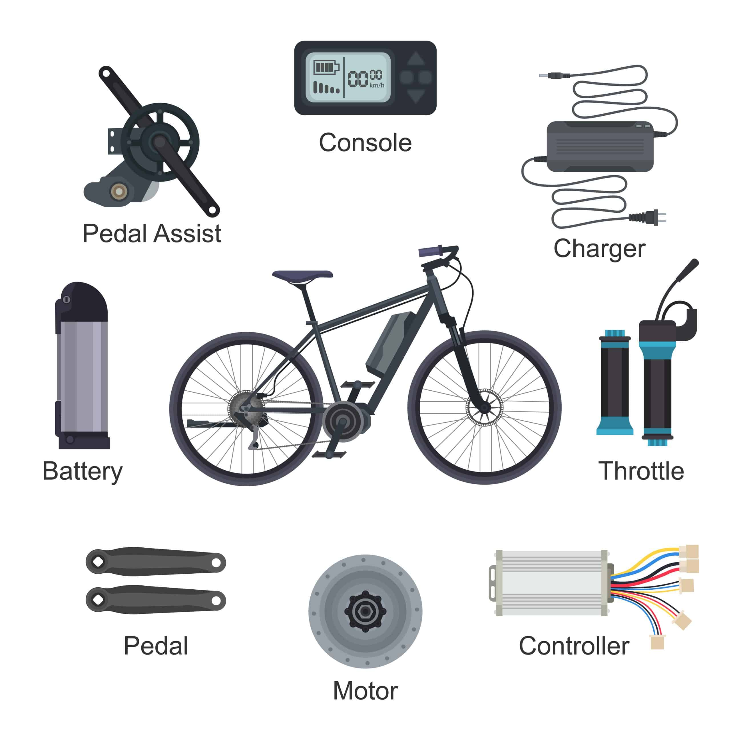 36 vs. 48 Volt Ebike – Which One is Best For You? 2